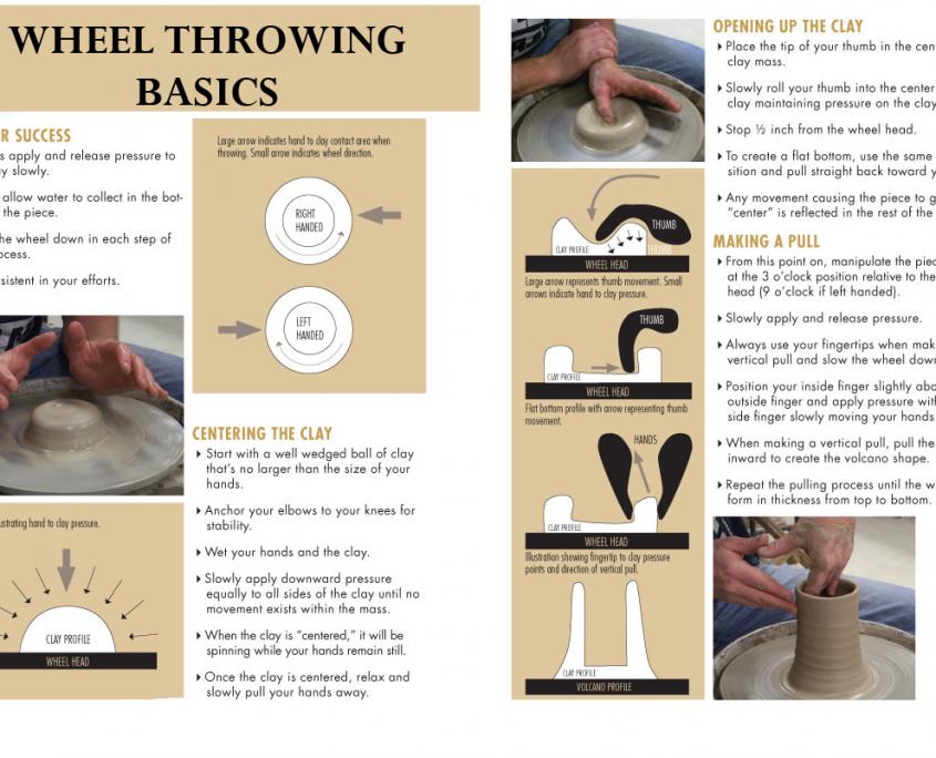 Pottery Wheel Basics at The Creativity Cafe